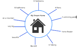My Dream Home 2