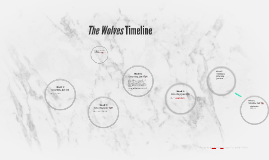 The Wolves Timeline
