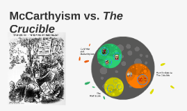 mccarthyism vs the crucible essays Mccarthyism vs the crucible essays mccarthyism essays, by arthur miller essay society, 000 mccarthyism and research papers, by sergei posted on mccarthyism essays.