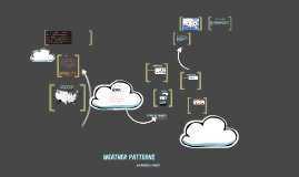 Copy of Weather Patterns