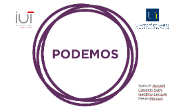What is Podemos ?
