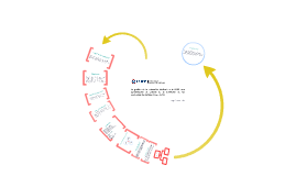 La gestión de la educación sindical en la CGTP: una aproximación al estudio de la definición de los contenidos formativos (2006 – 2012).