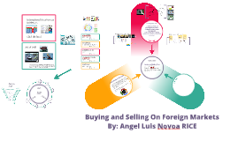 Buying and Selling on Foreign Markets