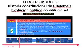 Historia constitucional de Guatemala. Evolución político c