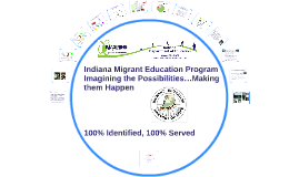 Steps for Identifying and Serving Migrant Students