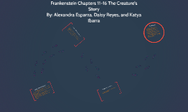 the presentation of frankenstein in chapters 11 16 essay Learn chapters 11 16 frankenstein with free interactive flashcards choose from 500 different sets of chapters 11 16 frankenstein flashcards on quizlet.