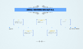 Copy of ABDUL RAHMAN BIN AUF R.A.