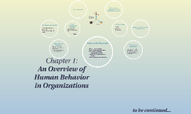 An Overview of Human Behavior in Organization