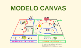 Cafe Modelo CANVAS
