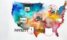 Copy of Copy of POVERTY IN AMERICA