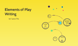Copy of Elements of Play Writing: