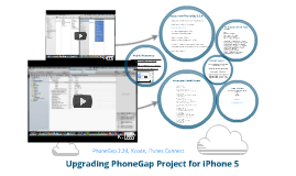 Upgrading your PhoneGap (iOS) Project for iPhone 5