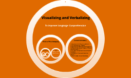 Introduction to Visualizing and Verbalizing