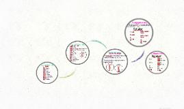 Copy of Copy of Los verbos -AR
