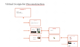 Virtual Design for Preconstruction