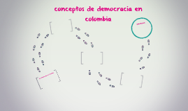 conceptos de democracia en colombia