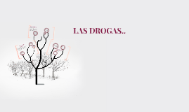 LAS DROGAS..