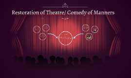Restoration of Theatre/ Comedy of Manners