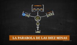 Copy of  LA PARABOLA DE LAS DIEZ MINAS
