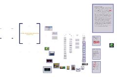 Copy of Actividad 3. Estructura jerárquica del marco jurídico ambien