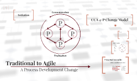 Copy of Traditional to Agile - A Process Development Change