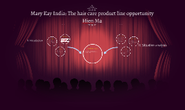 mary kay india hair care product line opportunity Women everywhere want products that deliver results at mary kay inc success lies in our dedication to irresistible products, a rewarding opportunity and positive community impact for as a multibillion-dollar company, we offer the latest in cutting-edge skin care, bold color cosmetics.