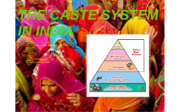 Copy of The caste system in India