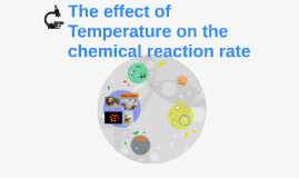 Temperature affects the reaction rate