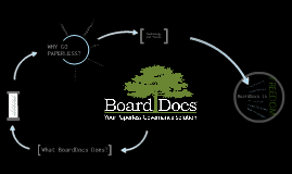 What is BoardDocs
