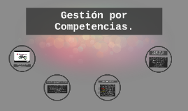 Copy of Gestion por Competencias.