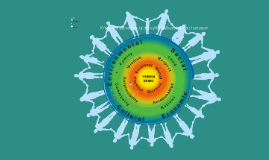 Copy of 10-Year Population Health & Wellness Agenda