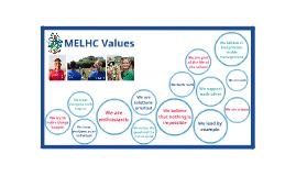 MELHC Values