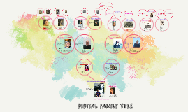 Matthew's Family Tree