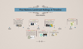 Copy of First Nations Landmark Rulings: A Timeline