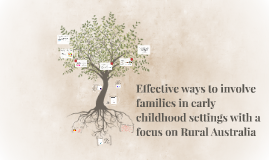Effective ways to involve families in early childhood settin