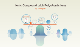 Ionic Compound with Polyatomic Ions