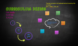 Copy of Curriculum Design Graphic Organizer