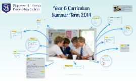 Year 6 Curriculum - Summer 2014