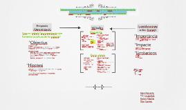 treball metodologia