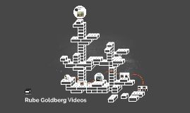Rube Goldberg Videos
