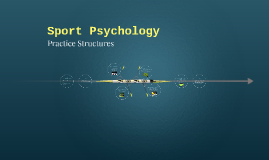 Sport Psycology