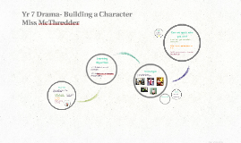 Yr 7 Drama- Building a Character