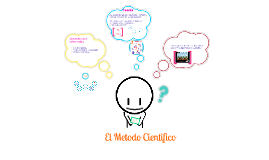 Copy of el metodo cientifico
