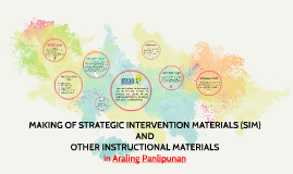 making of strategic intervention materials (sim) and other i