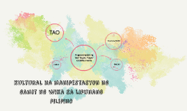 Copy of Pagpapangalan ng tao/ bagay /Lugar/ establisamento