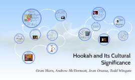 Hookah and Its Cultural Significance in Asia