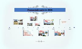 Promocijski načrt 50. MOS