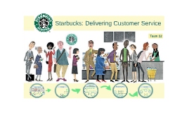 starbucks delivering customer service No time for a starbucks run no problem now starbucks can come to you — your favorite food and drinks, prepared to order and delivered in a hurry.