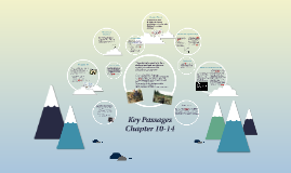 Key Passages Chapters 10 - 14