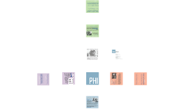 PHI, An Overview
